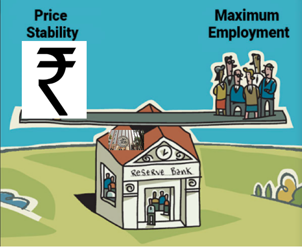 Govt & RBI should follow US Fed's Dual Mandate