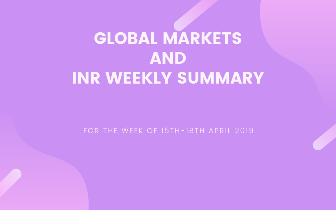 GLOBAL MARKETS AND INR WEEKLY SUMMARY (15th-18th April 2019)