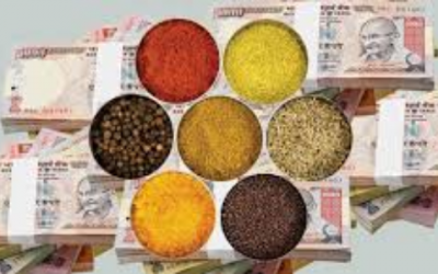 Managing Fx risk on Masala Bond Investment